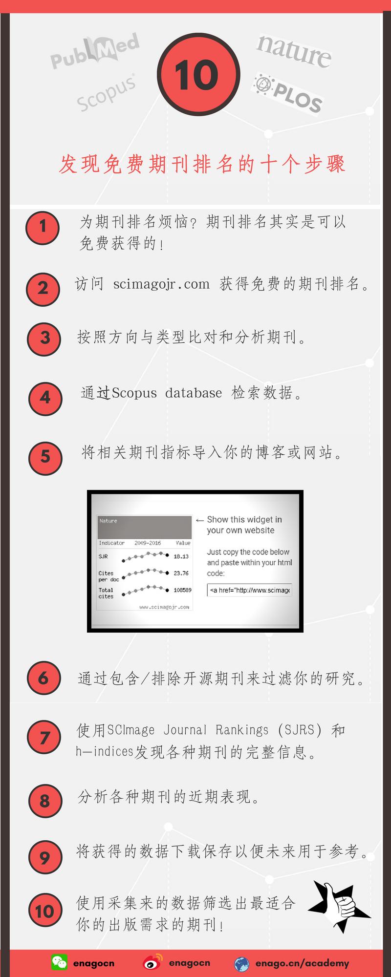 Scimago_China